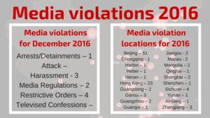 media-violations-2016
