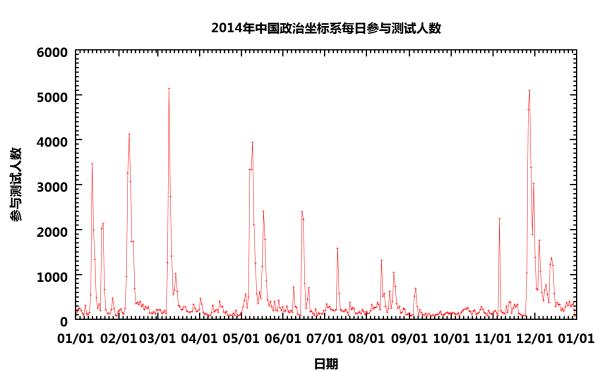 中国意识形态光谱-1