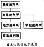 日文词大规模流行彻底改变了现代汉语风貌