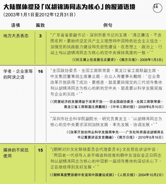 习总日记20160201