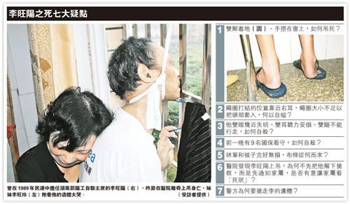 """""""六四铁汉""""李旺阳被自杀疑点(网络图片)"""