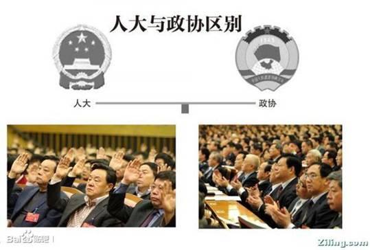 人大与政协的区别是举手与鼓掌的区别