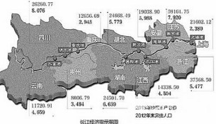 为何长江经济带不搞大开发