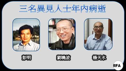 在不到一年中中国三位著名民主人权人士在服刑期间去世