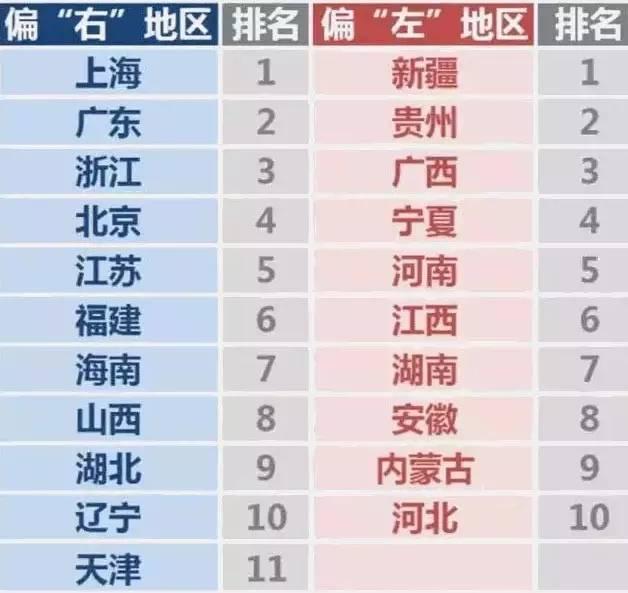 中国意识形态地图2